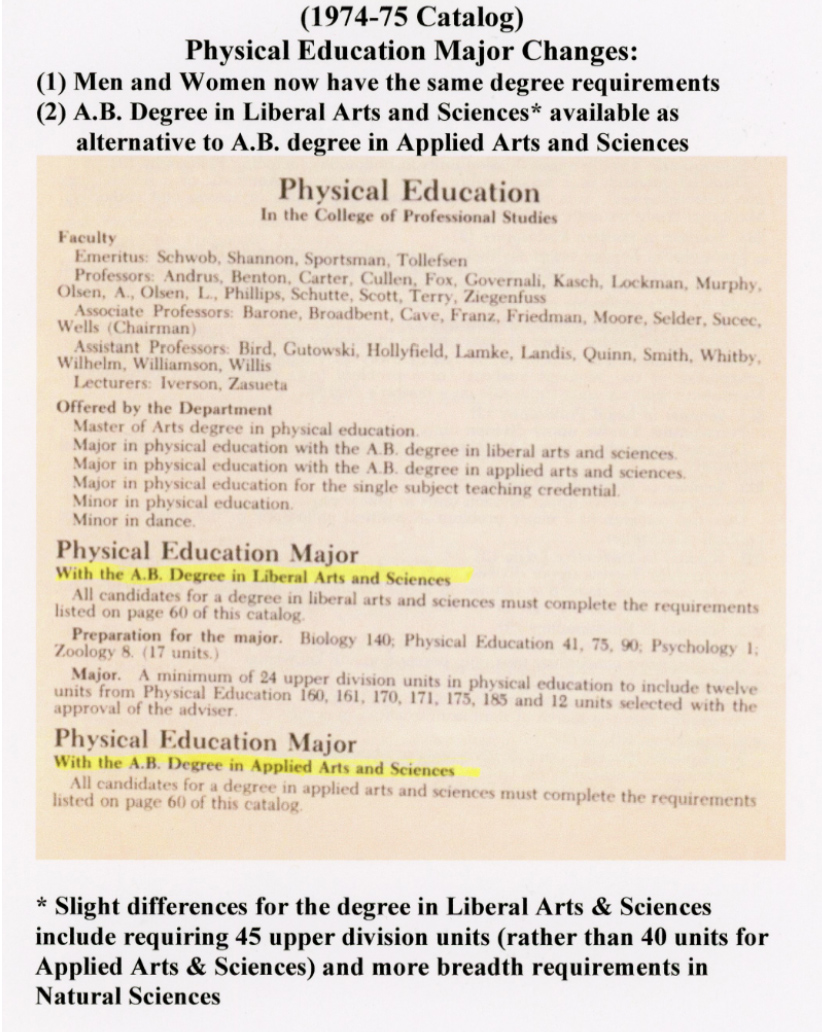 this year also brought a new degree physical education major the a b degree in liberal arts and sciences